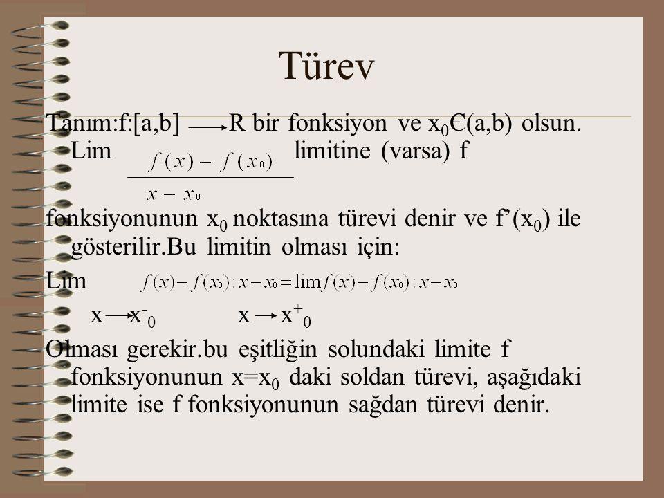 Türev Tanım:f:[a,b] R bir fonksiyon ve x0Є(a,b) olsun. Lim limitine (varsa) f.